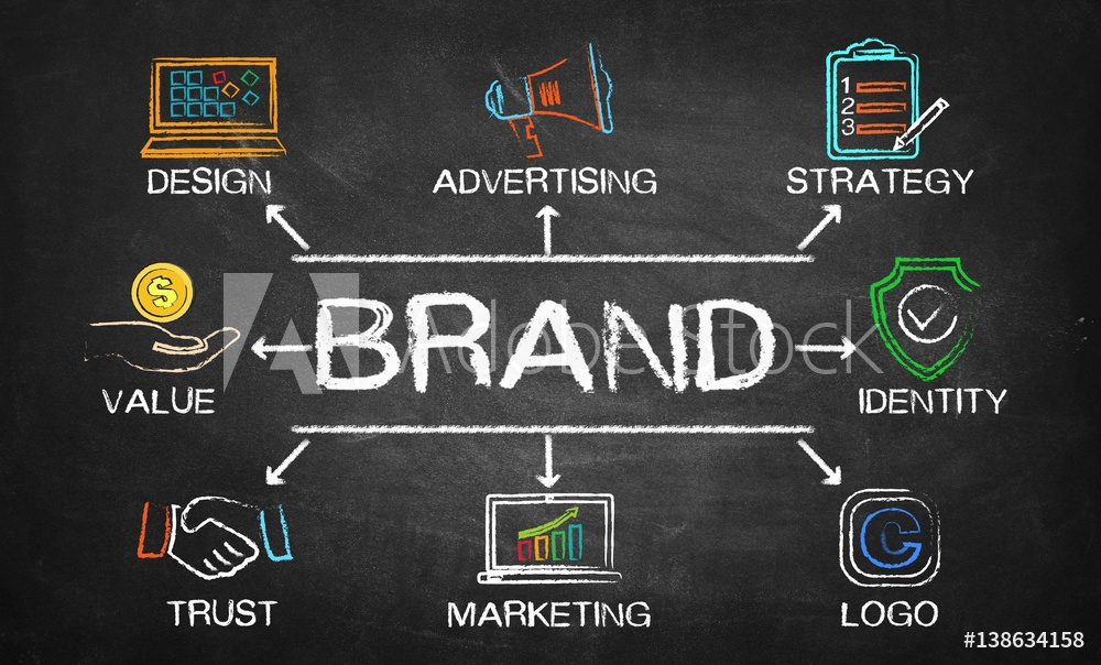 brand identity components