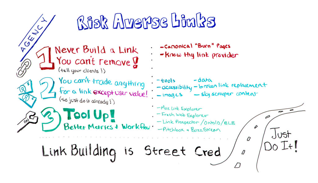 Risk Averse Link Building Strategy By Moz.com