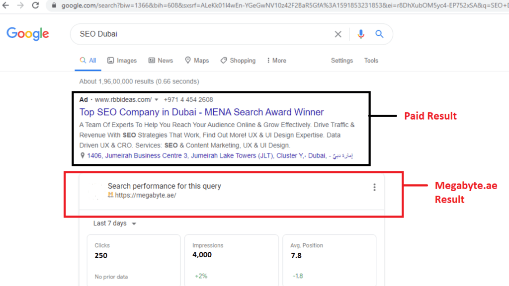 On-SERP SEO: The Future of Search Engine Optimization 2