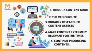 5 Tips to Make Money With Content Marketing