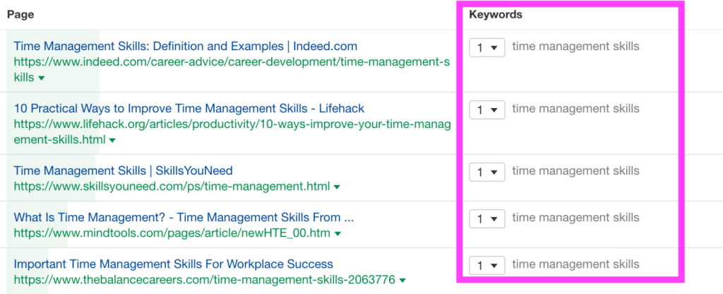How to use Keyword Mapping for SEO Success in 2021? 2