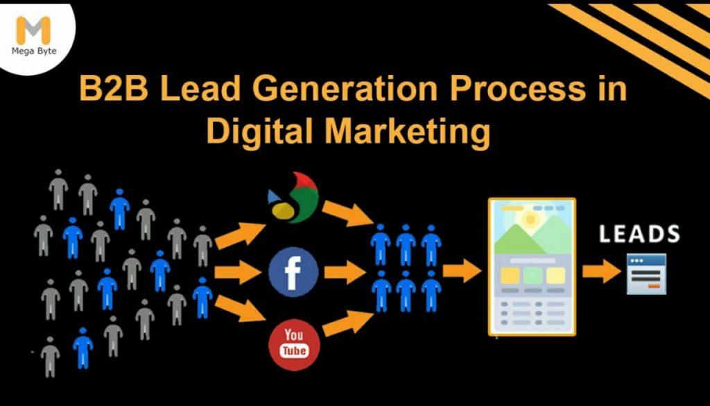 Digital Marketing Company in Dubai
